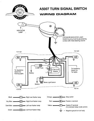 [FPER_4992]  EM_5726] Ford Turn Signal Switch Wiring Diagram As Well Universal Turn  Signal Download Diagram | Hot Rod Turn Signal Wiring Diagram |  | Dness Cette Xeira Phae Mohammedshrine Librar Wiring 101