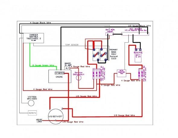 [DIAGRAM_5LK]  KG_9724] Wiring Diagram Starter 6500Gp Generac Free Diagram | Wiring Diagram Starter 6500gp Generac |  | Socad Alma Adit Gue45 Mohammedshrine Librar Wiring 101