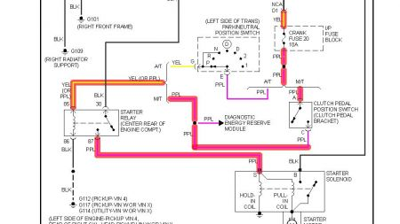 [SCHEMATICS_4NL]  OO_2246] Chevy Starter Wiring Diagram This Is How I See The Wiring Download  Diagram | Chevy Truck Starter Solenoid Wiring Diagram |  | Ginia Bocep Mohammedshrine Librar Wiring 101