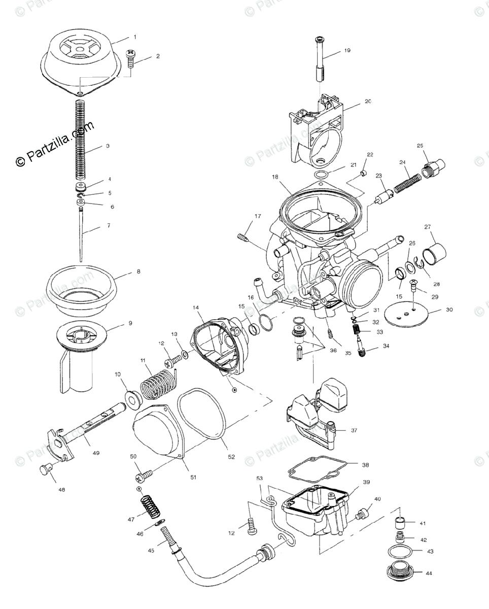 AV_8438] Wiring Diagram For 2000 Polaris Sportsman 500 Wiring DiagramRally Cajos Mohammedshrine Librar Wiring 101