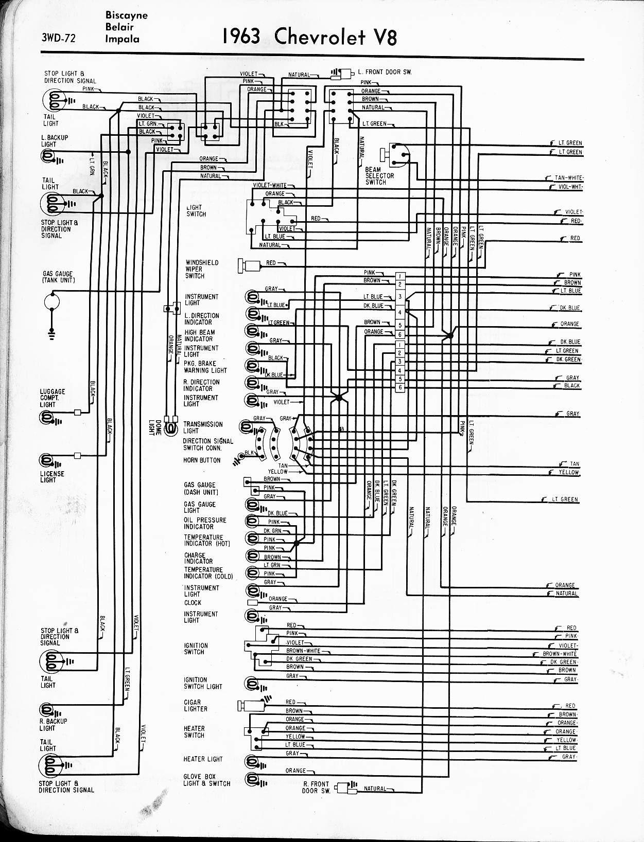LA_7621] Chevy Nova Wiring Diagram On 63 Chevy C10 Fuel Gauge Wiring  Diagrams Wiring DiagramIvoro Vira Mohammedshrine Librar Wiring 101