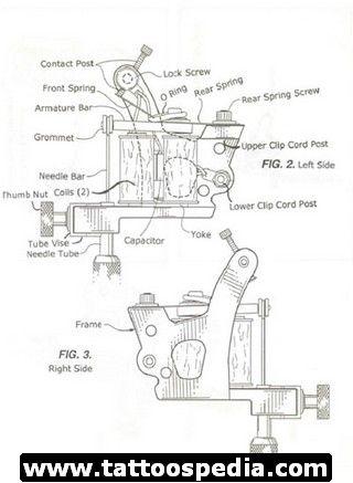 Tattoo Machine Diagram Parts Schematic