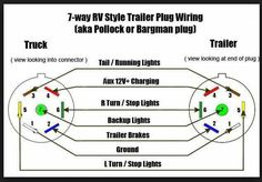 Remarkable 10 Best Trailer Wiring Diagram Images Trailer Build Utility Wiring Cloud Rineaidewilluminateatxorg