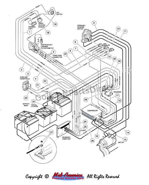 club car golf cart 48v wiring diagram ms 9472  ford f350 wiring diagram also 48 volt golf cart battery  ford f350 wiring diagram also 48 volt