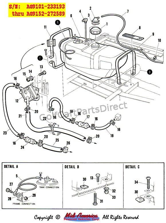 91 Ezgo Gas Golf Cart Wiring Diagram Wiring Diagram View A View A Zaafran It