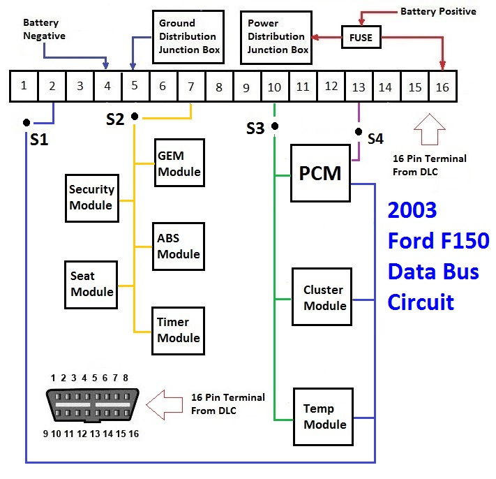 can bus connectors wiring diagram tx 9638  can bus connector wiring diagram ford can circuit  can bus connector wiring diagram ford