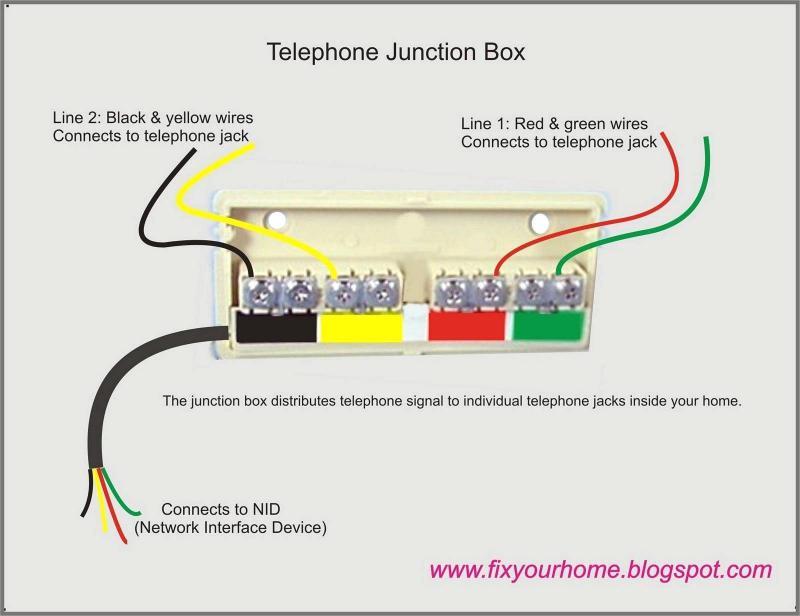 [DIAGRAM_38YU]  VL_1462] Wall Socket For Wiring Diagram Telephone Free Diagram | Wiring Diagram For French Phone Socket |  | Awni Lexor Ogeno Vish Lous Eopsy Nekout Expe Nnigh Benkeme Mohammedshrine  Librar Wiring 101