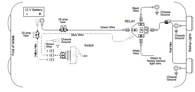 Pleasant Back Light Wire Diagram Wiring Diagram Data Wiring Cloud Filiciilluminateatxorg
