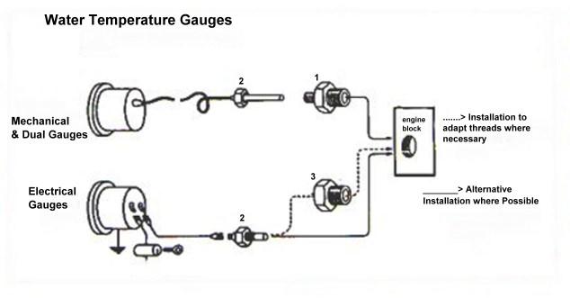 bd_1543] water temperature gauge wiring diagram free diagram  mopar lectu stap scata kapemie mohammedshrine librar wiring 101