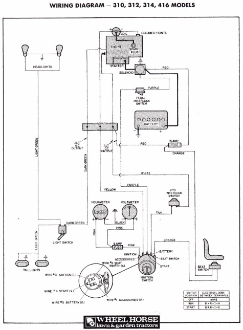 Wheel Horse 312 Wiring Diagram
