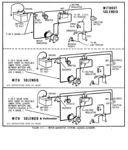Ford 9N Starter Solenoid Wiring Diagram from static-assets.imageservice.cloud