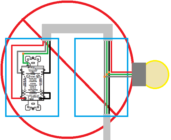 Fantastic Electrical How Do I Wire A Gfci Combination Light Switch When Wiring Cloud Monangrecoveryedborg