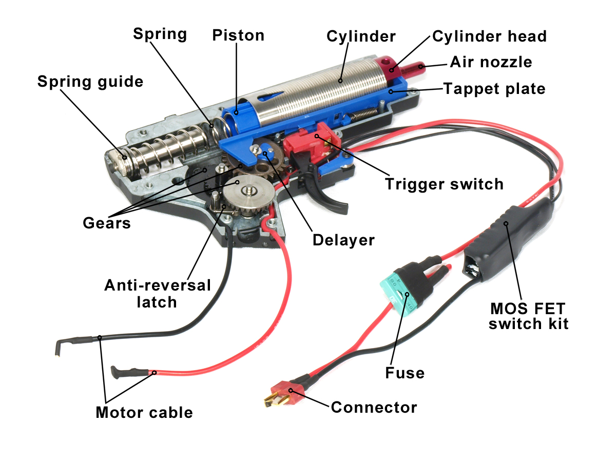 Airsoft Wiring Diagram - 220v Motor Wiring Diagram -  bosecar.yenpancane.jeanjaures37.frWiring Diagram Resource