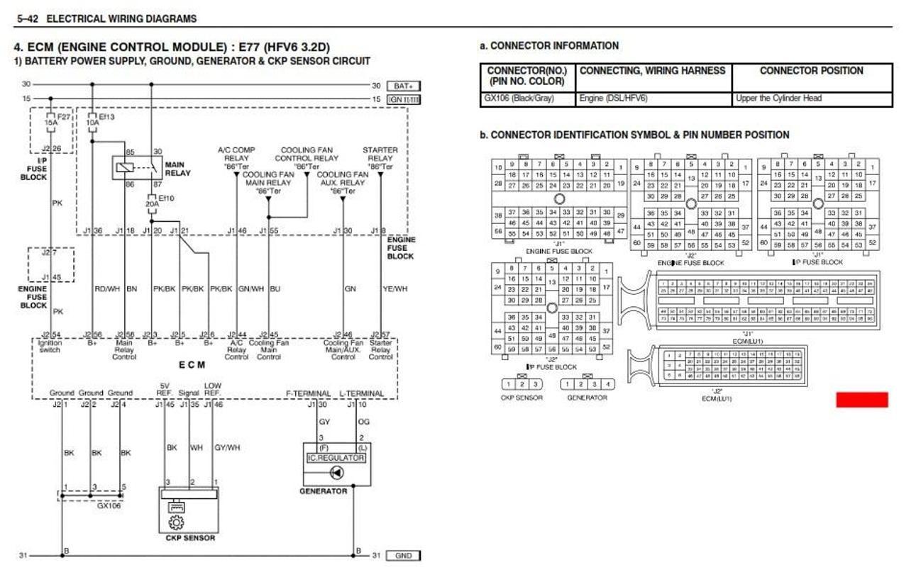 TN_3585] Car Wiring Diagram DownloadAtota Over Benkeme Rine Umize Ponge Mohammedshrine Librar Wiring 101