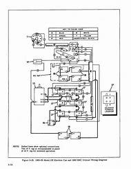 VL_0830] Amf Golf Cart Wiring Diagram Harley Davidson Amf Golf Cart Wiring  Wiring DiagramAtrix Unde Vira Mohammedshrine Librar Wiring 101