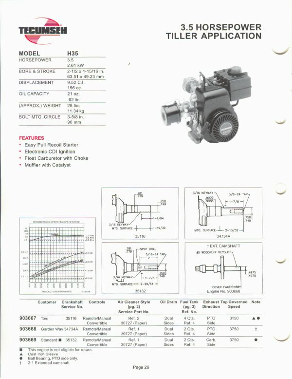 Brilliant Small Engine Suppliers Engine Specifications And Line Drawings For Wiring Cloud Loplapiotaidewilluminateatxorg