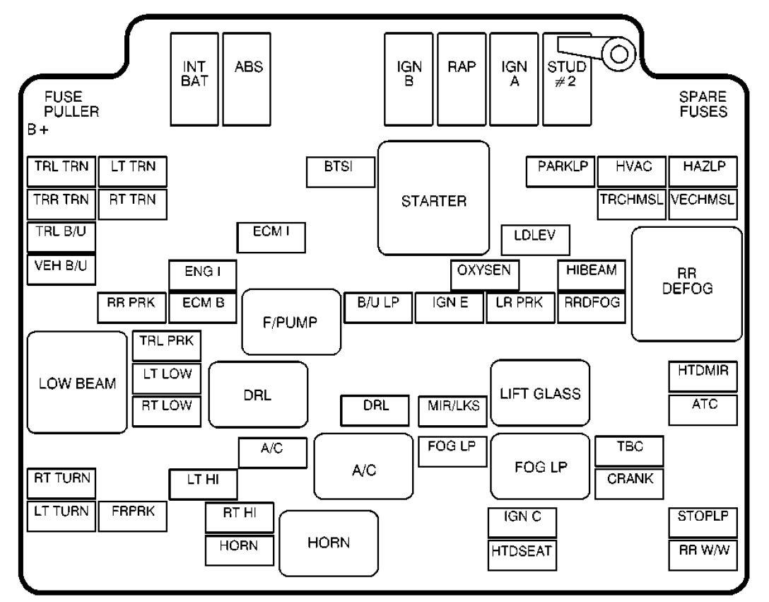 98 gmc fuse box | mug-virtue wiring diagram data - mug-virtue.adi-mer.it  adi-mer.it
