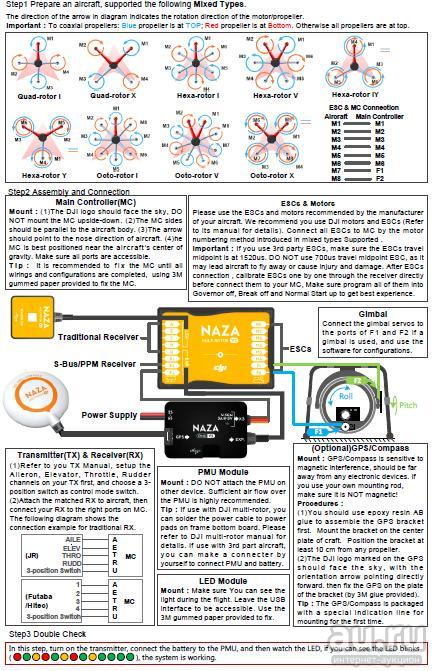 Naza V2 Wiring Diagram from static-assets.imageservice.cloud