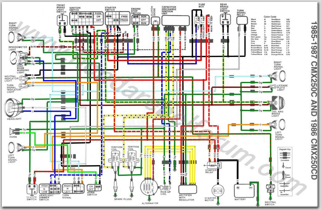Fine Honda Motorcycle Wiring Diagrams General Wiring Diagram Data Wiring Cloud Waroletkolfr09Org