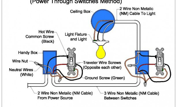 12V Starter Solenoid Wiring Diagram from static-assets.imageservice.cloud