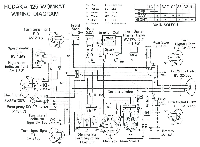 X7 Wiring Diagram Pocket Bike And Mini Bikes - Form 2s Meter Wiring Diagram  - yamaha-phazer.yenpancane.jeanjaures37.fr | X7 Wiring Diagram Pocket Bike And Mini Bikes |  | Wiring Diagram Resource