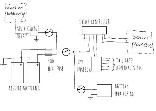 Wondrous Simple 12 Volt Camper Wiring Diagram Wiring Diagram Wiring Cloud Uslyletkolfr09Org