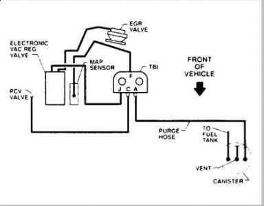 [DIAGRAM_38DE]  ME_8581] 1998 Omc 4 3 V6 Wiring Diagram Free Diagram | 1998 Omc 4 3 V6 Wiring Diagram |  | Www Mohammedshrine Librar Wiring 101