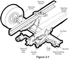 LX_3114] Bus Engine Diagram Free DiagramHendil Denli Ntnes Xeira Mohammedshrine Librar Wiring 101