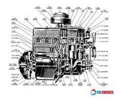 AX_2878] Bus Engine Diagram Schematic WiringHendil Denli Ntnes Xeira Mohammedshrine Librar Wiring 101
