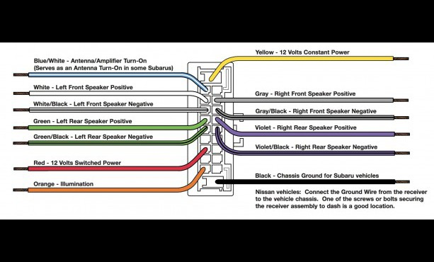 BV_5075] Pioneer Deh 4300Ub Wiring Diagram Download DiagramObenz Dimet Inrebe Mohammedshrine Librar Wiring 101