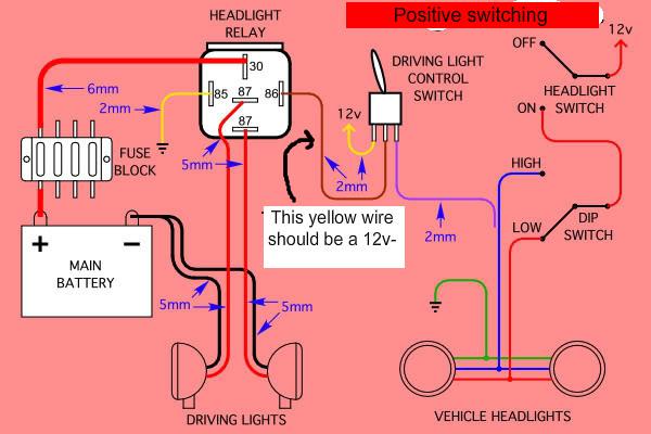 Diagram  Galls Traffic Buster Wiring Diagram Full Version