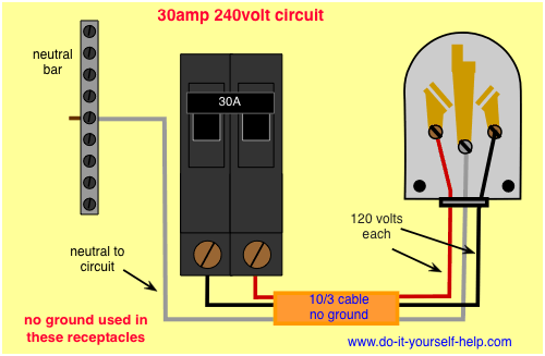 Sensational Wiring Diagram For A 30 Amp 240 Volt Circuit Breaker Electrical Wiring Cloud Waroletkolfr09Org