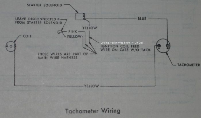NE_8391] Tachometer Wiring Diagram 1969 Download DiagramVulg Cular Sulf Caba Opein Mohammedshrine Librar Wiring 101