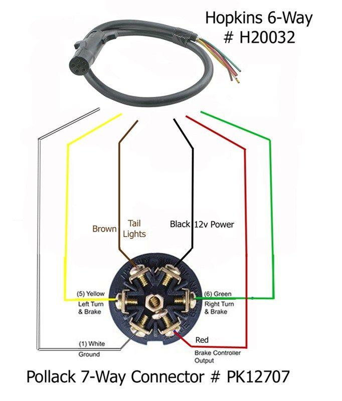 fx4297 hopkins 7 pole wiring diagram besides installation