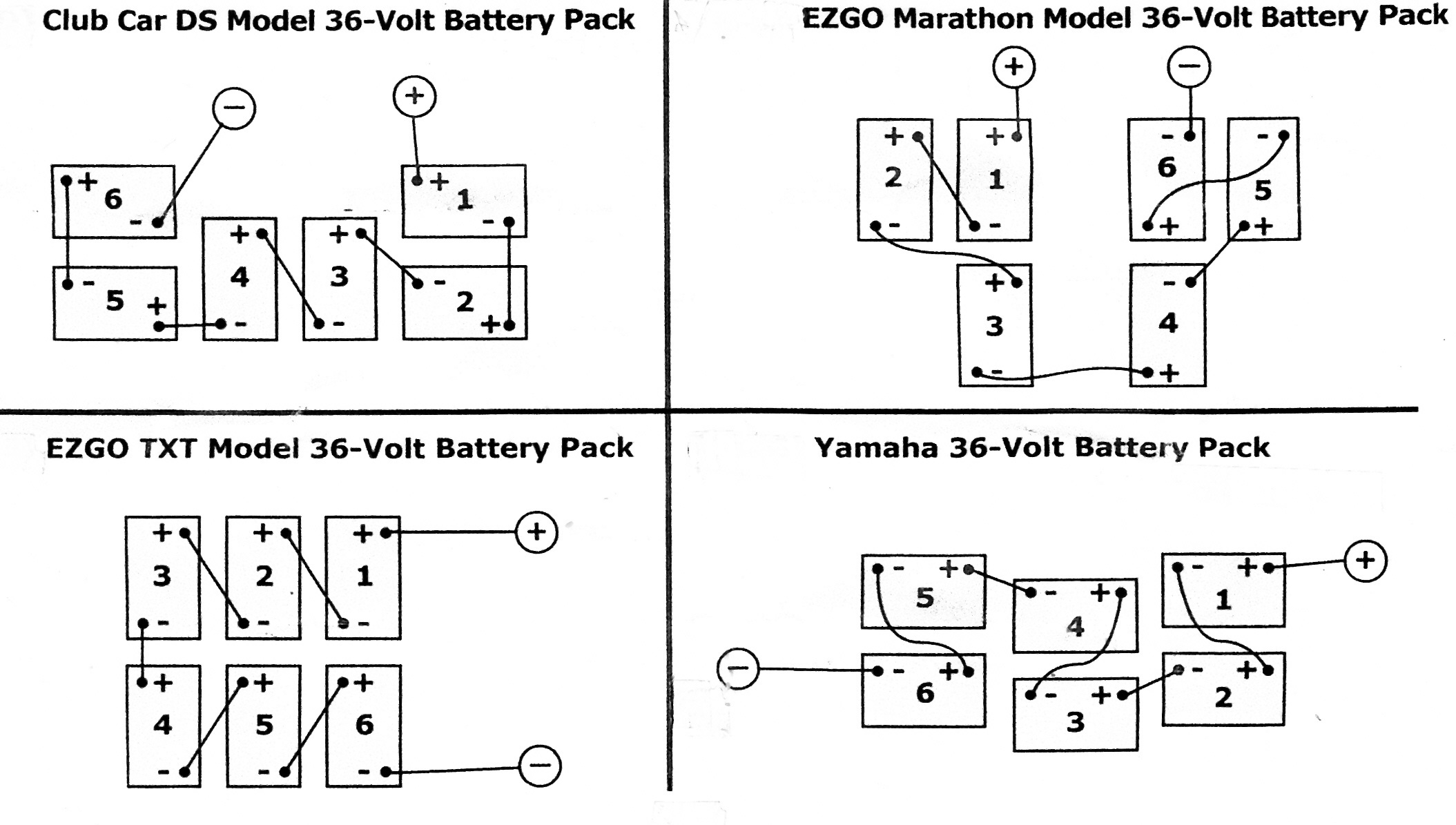 Diagram 36 Volt Club Car Wiring Diagram Charge Indicators Full Version Hd Quality Charge Indicators Diagramalsupy Martapierobon It