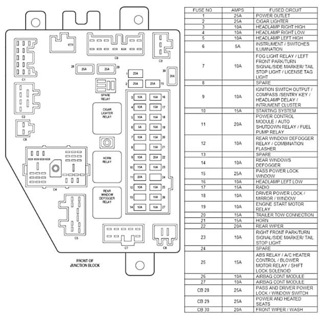 2000 Jeep Cherokee Xj Fuse Diagram Syma 107n Circuit Board Wiring Diagram For Wiring Diagram Schematics