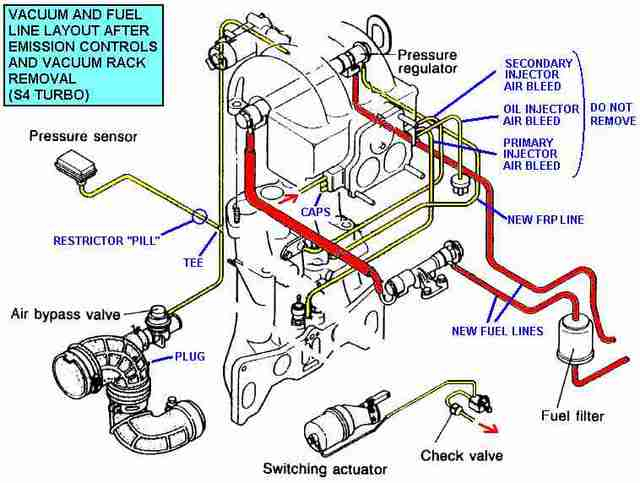 [FPWZ_2684]  RB_1049] Rx8 Solenoid Wiring Free Diagram | Mazda Rx8 Injector Wiring Diagram |  | Ifica Bedr Monoc Majo Umize Penghe Isra Mohammedshrine Librar Wiring 101