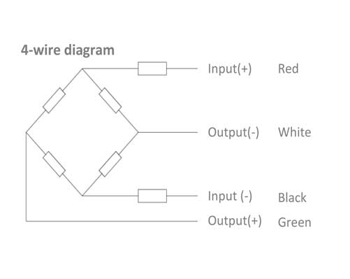Load Cell Wiring Diagram from static-assets.imageservice.cloud