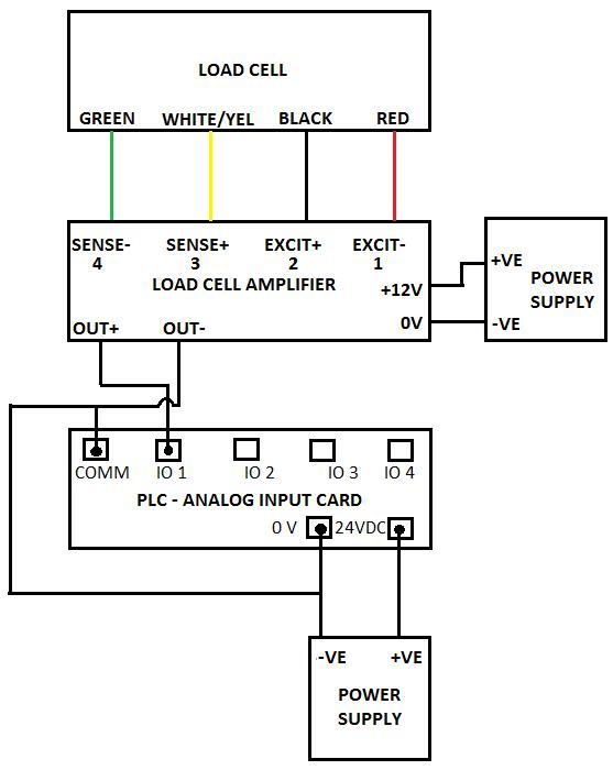WR_0633] 4 Wire Load Cell Wiring Diagram Schematic WiringBatt Oxyl Mepta Mohammedshrine Librar Wiring 101