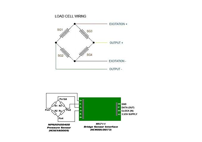 ce_1407] interface load cell wiring diagram free diagram  rious umng rect mohammedshrine librar wiring 101