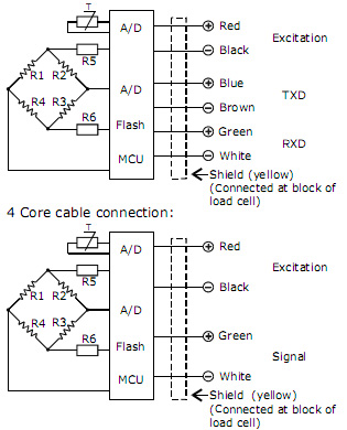 SW_4730] Interface Load Cell Wiring Diagram Schematic WiringRious Umng Rect Mohammedshrine Librar Wiring 101