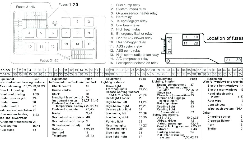 1997 bmw 740il fuse box - wiring diagram know-usage-a -  know-usage-a.agriturismoduemadonne.it  agriturismoduemadonne.it