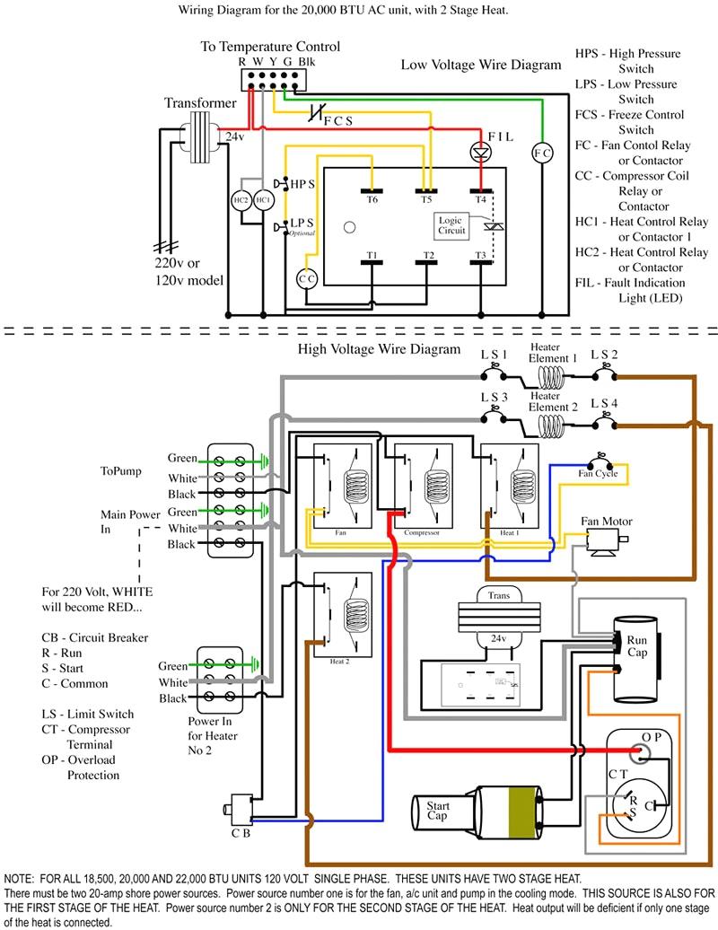 cl_2912] dayton hanging furnace wiring diagram schematic wiring  hete ginia redne exmet mohammedshrine librar wiring 101