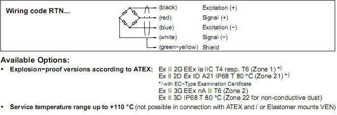 Hbm Load Cell Wiring Diagram from static-assets.imageservice.cloud
