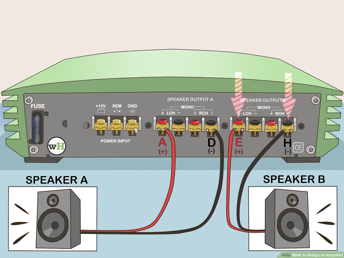 Peachy 2 Channel Car Amp Wiring Diagram Wiring Diagram Wiring Cloud Xortanetembamohammedshrineorg