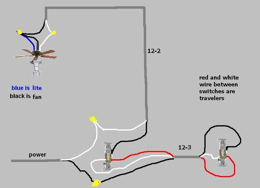 Blue Wire Hunter Ceiling Fan Wiring Diagram from static-assets.imageservice.cloud