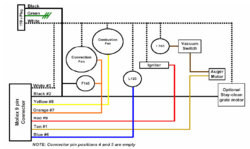 Excellent Wiring Diagram Thermostat Wiring Diagram Pellet Stove Wiring Diagram Wiring Cloud Genionhyedimohammedshrineorg