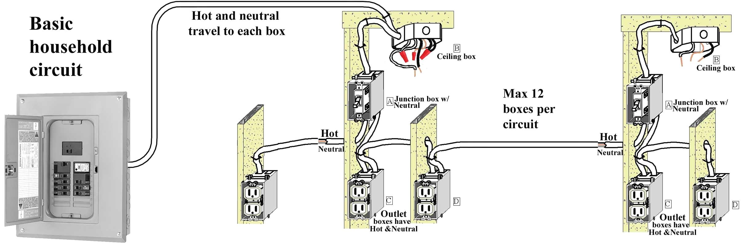 YN_2058] Auto Electrical Wiring Diagram House Electrical Wiring Diagram  Wiring DiagramInki Ologi Cana Greas Hendil Phil Cajos Hendil Mohammedshrine Librar Wiring  101