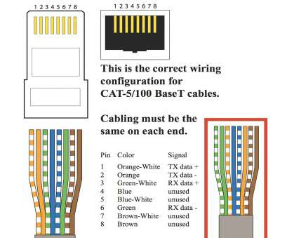Cat5 Network Cable Wiring Diagram from static-assets.imageservice.cloud