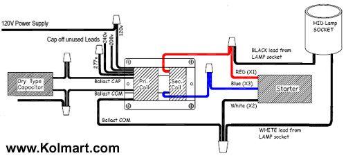 [SCHEMATICS_48YU]  1000w Sodium Ballast Wiring Diagram - Auto Mobile Engine Diagram for Wiring  Diagram Schematics   208 Volt Ballast Wiring Diagram      Wiring Diagram Schematics